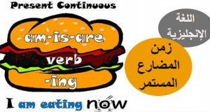 english-grammar-present-continous